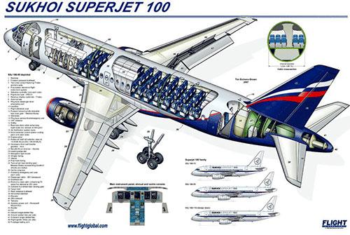 ssj-100_scheme.jpg